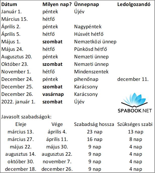 2021 munkaszüneti napok szabadságtervező naptár