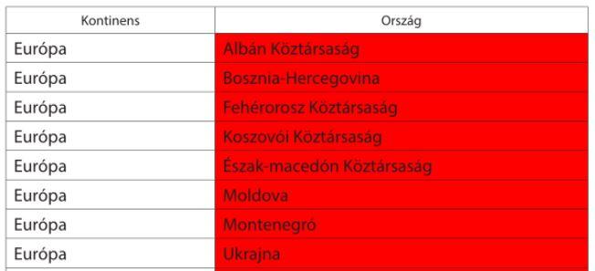 piros vörös országok listája beutazási korlátozások karantén kötelezettség